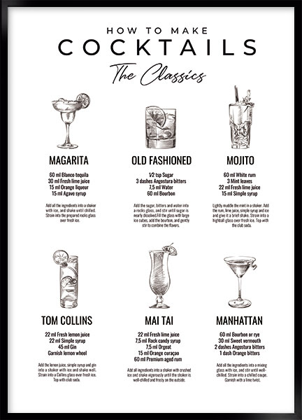 Posters - Cocktail guide